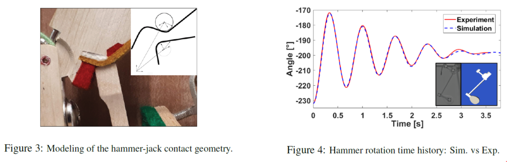 Contact geometry and hammer joint validation