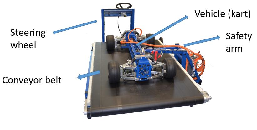 Kart components